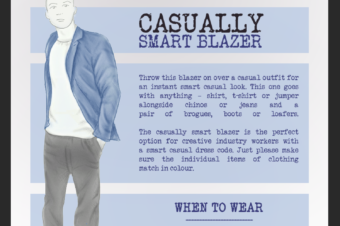 5 types of suits & blazers